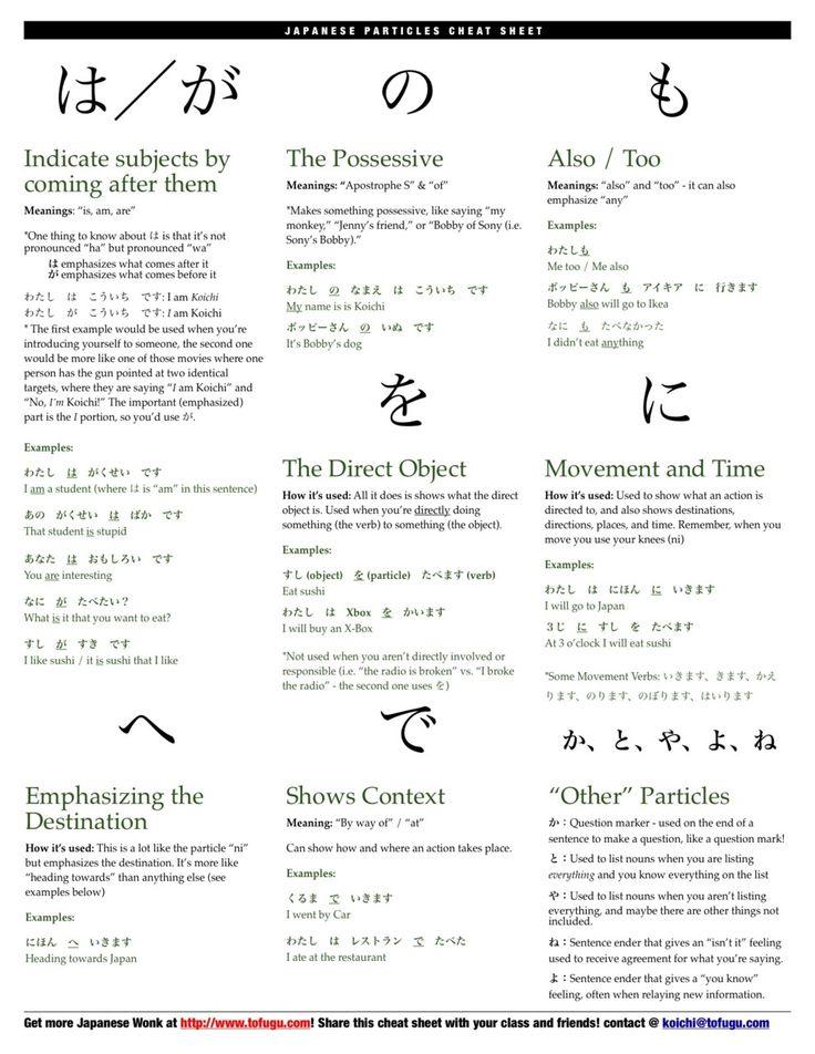 日本語 - For you to understand particles better