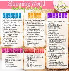 Slimming World HexB list