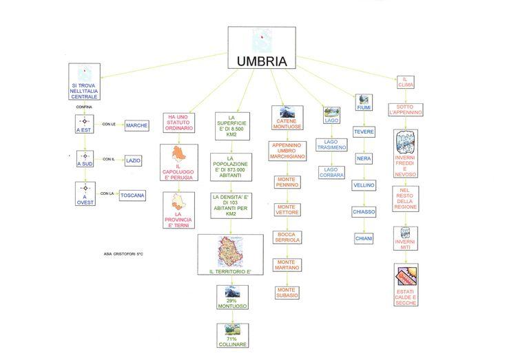 Mappa geografia: Umbria