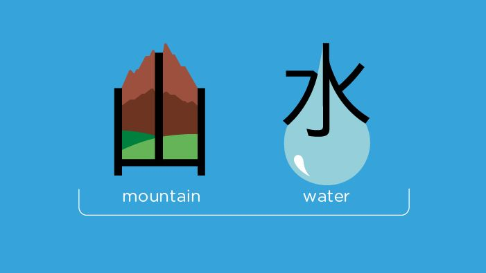 chineasy the easy way to learn chinese pdf