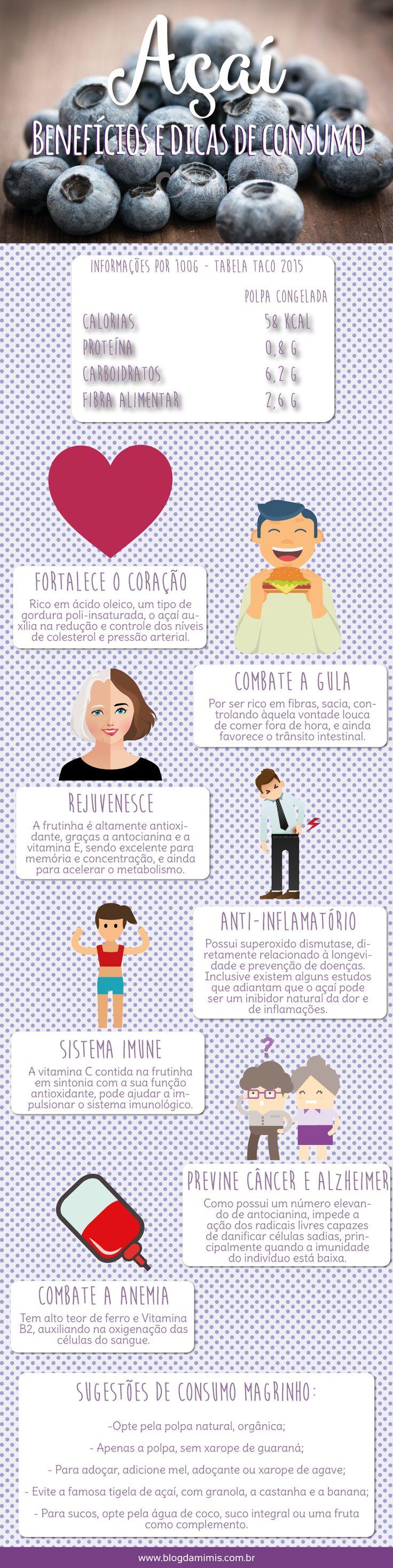 Açaí engorda ou emagrece? Benefícios e dicas de consumo - Blog da Mimis - Separei super dicas de como perder peso com essa frutinha. Bora aproveitar!