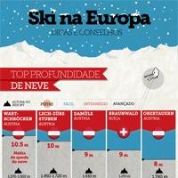 Infográfico: Ski na Europa
