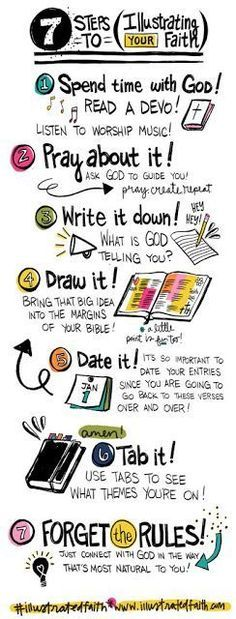 How To Start Bible Journaling                                                                                                                                                                                 More