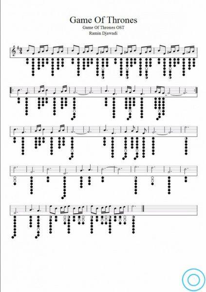 Ноты для Блок Флейты — Oplace