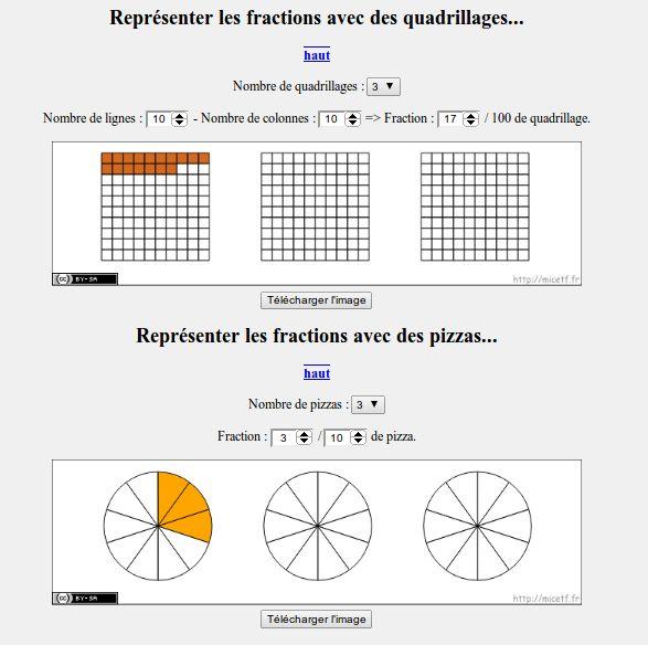 Générateurs de fractions et d'autres applications mathématiques autour des nombres