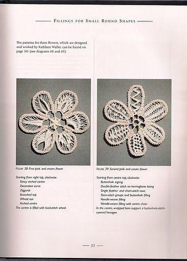 Roman point lace