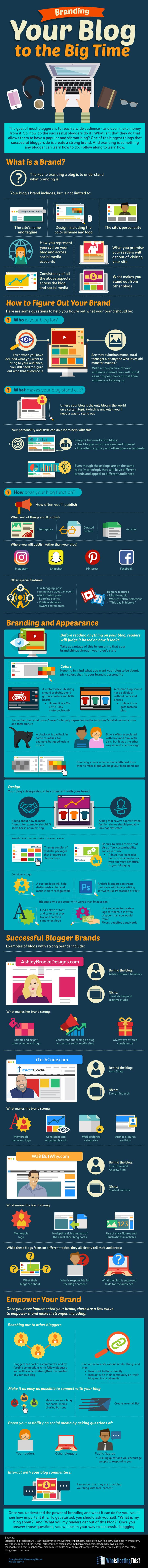 Branding Your Blog to the Big time - Infographics - Website Magazine