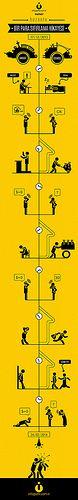 Hüzünlü Bir Para Sıfırlama Hikayesi #infografik #HerşeyYalanHeryerYolsuzluk #HırsızVar