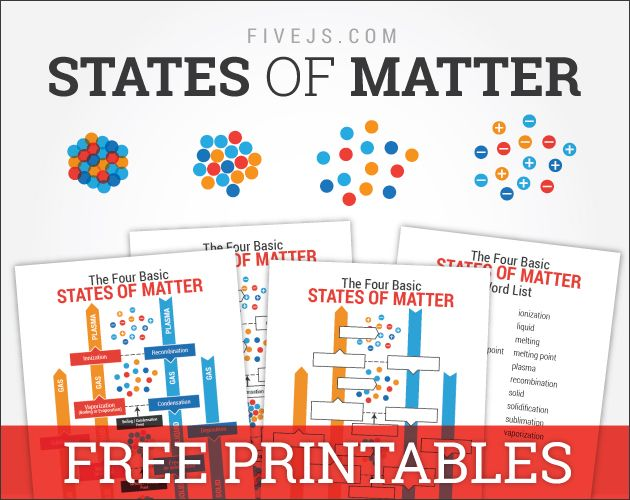 Changes in States of Matter Printable Worksheets (Solid, Liquid, Gas & Plasma)