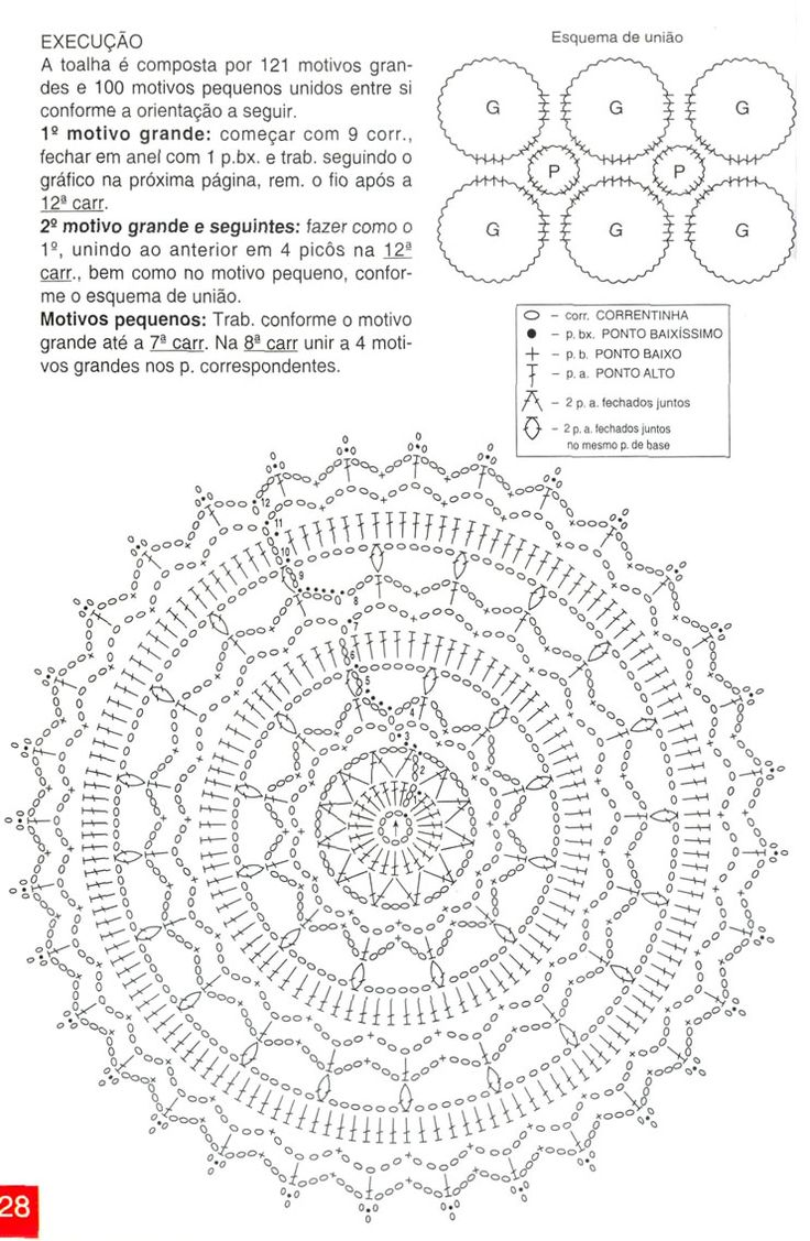 Doily Diagram...