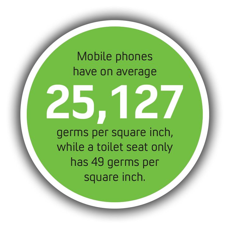 Mobile Phones Have On Average 25 127 Germs Per Square Inch