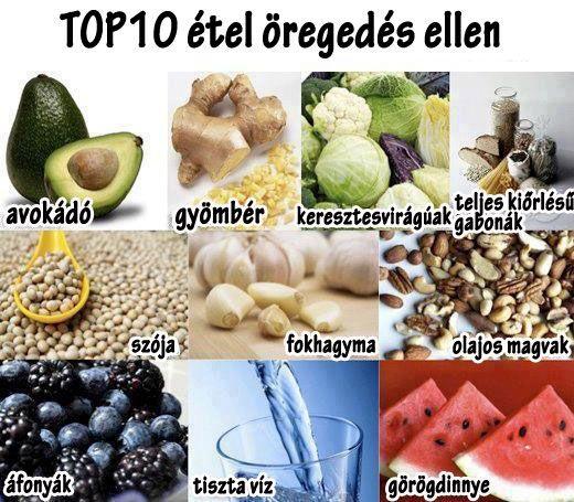 TOP10 étel öregedés ellen | Socialhealth