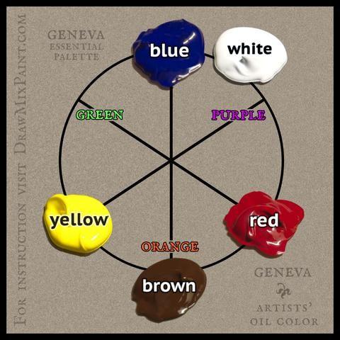 Draw Mix Paint Color Wheel – Geneva Fine Art Supplies