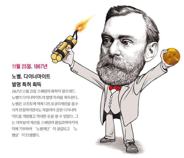 [오늘의 역사] 노벨, 다이너마이트 발명 특허 획득