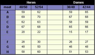 Таблица мужчин и женщин размер