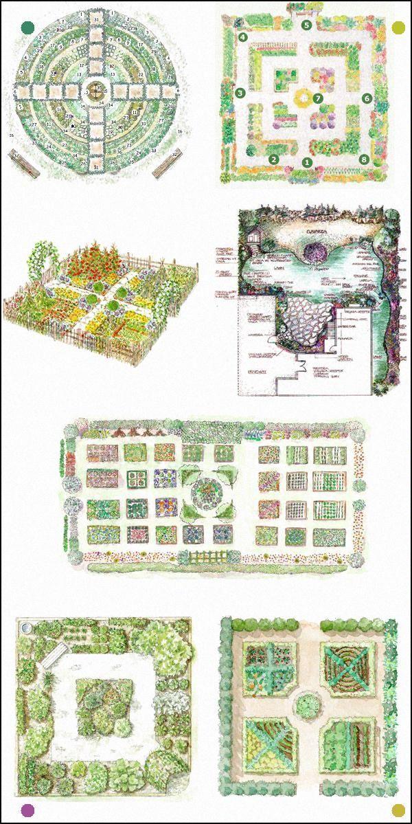 Kitchen Garden Design Ideas Drawings A List Of Sources Magazines With Herb Garden Design Garden Layout Kitchen Garden