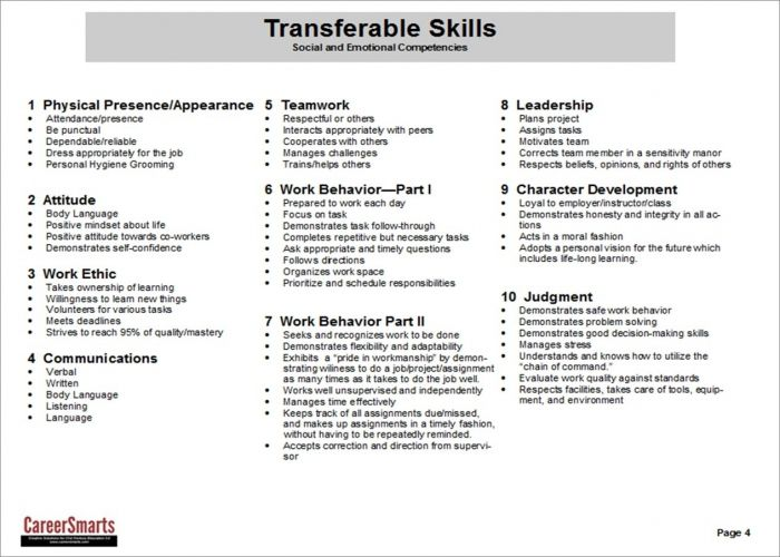 Image result for list of skills for resume
