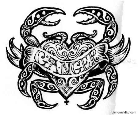 """Cancer Zodiac Sign 