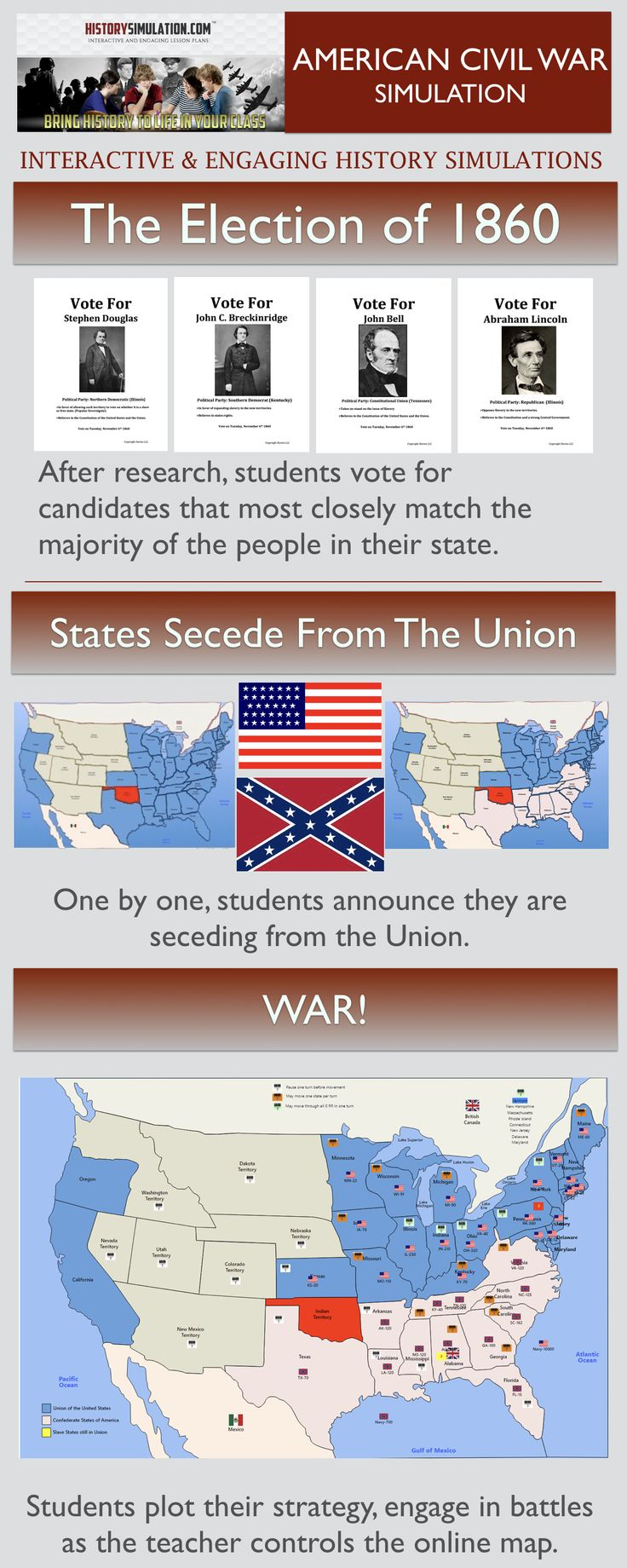 Students Will Understand:How the Election of 1860 tore the country apart. The effects of the Union Naval Blockade on the Southern economy and military. How the vast Northern Railroad Network moved troops and supplies quickly and efficiently. The impact Northern Industry had on the war effort. How Natural Resources are the life-blood of industry and manufacturing. How the South, despite all its disadvantages, put up a tremendous fight for their homeland and way of life.