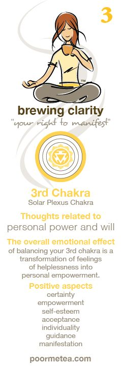 Solar Plexus Chakra Emotional Healing Benefits
