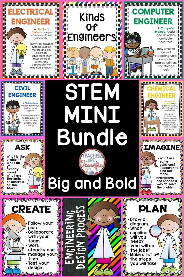 Classroom Design Process ~ Best decorating your stem lab images on pinterest