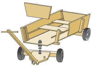Bollerwagen zusammenbauen