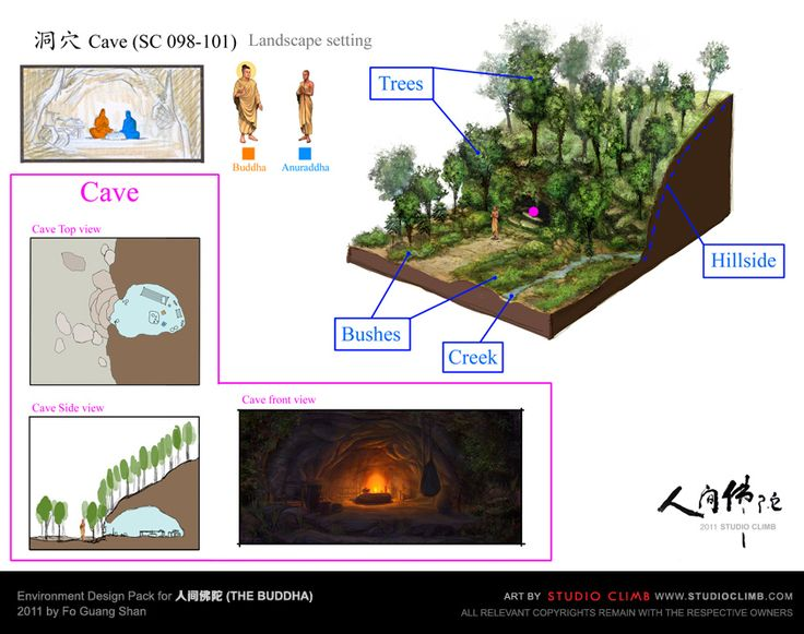 Environment Design Pack for 人间佛陀 (the Buddha) --- Cave landscape setting