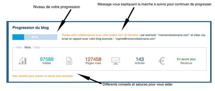 Un nouvel outil ludique : la barre de progression  http://staff-fr.over-blog.com/2014/07/un-nouvel-outil-ludique-la-barre-de-progression.html