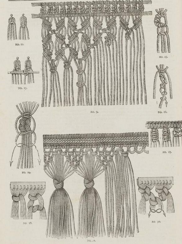 "From the public domain book ""Complete guide to the work-table : containing instructions in Berlin work, crochet, drawn-thread work, embroidery, knitting, knotting or macrame, lace, netting, poonah painting, & tatting, with numerous illustrations and coloured designs (1884)."""
