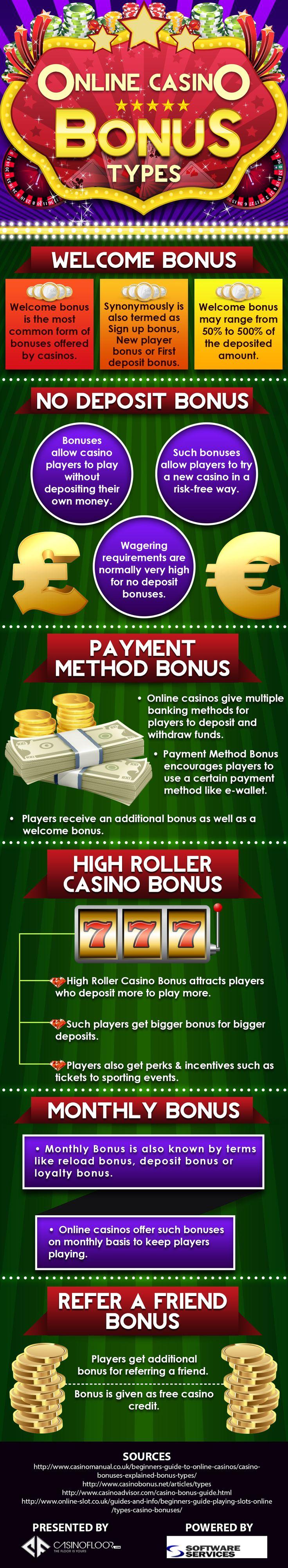 казино бонус 2014