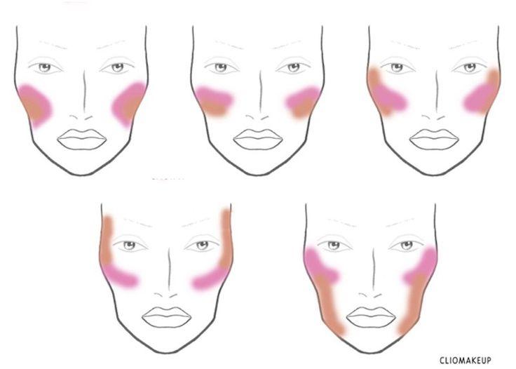 draping:  l'idea consiste del creare dei volumi con due differenti colori di blush sulle guance. I colori possono essere o uno più naturale/marroncino e uno più rosato/sgargiante oppure una tonalità più chiara e una più scura del medesimo colore.