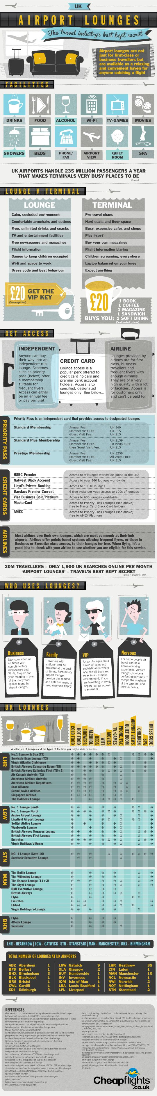 airportlounges_infographic_540