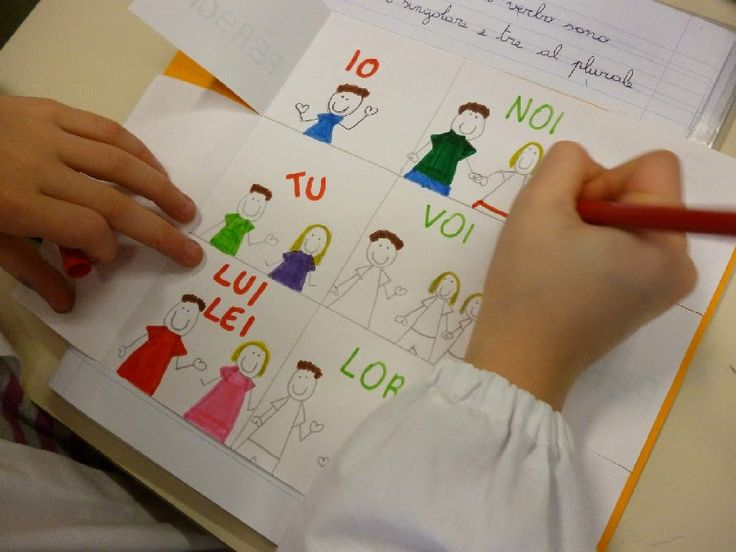 Un blog con attività didattiche per bambini della scuola primaria