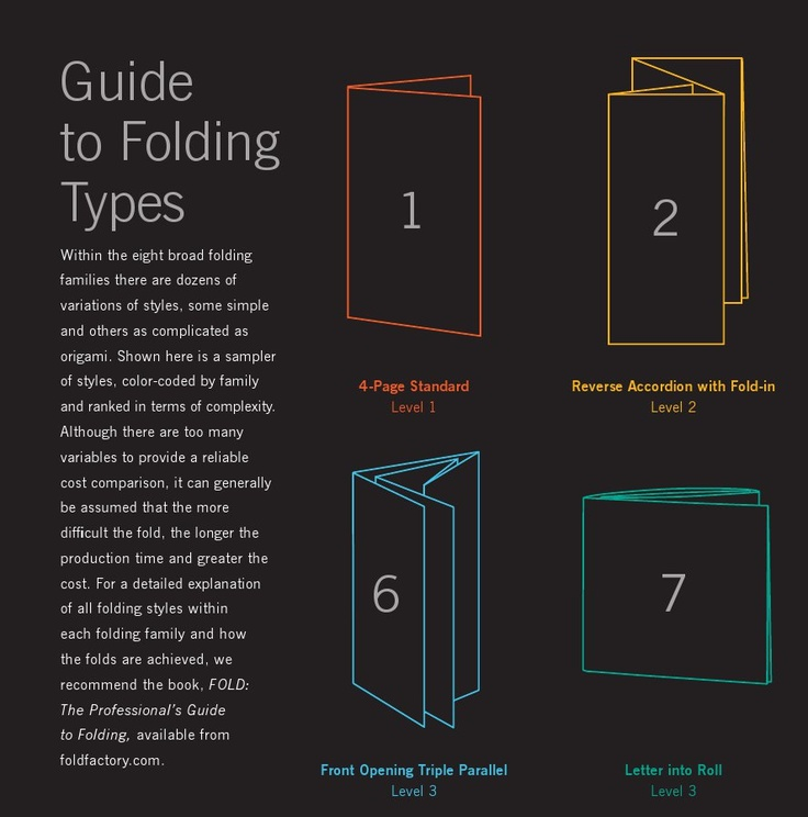 Guide to Folding Types
