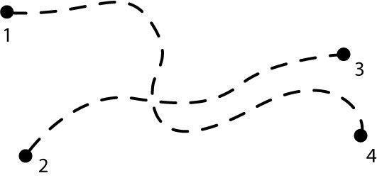 Bild zu Gestaltgesetze der Wahrnehmung