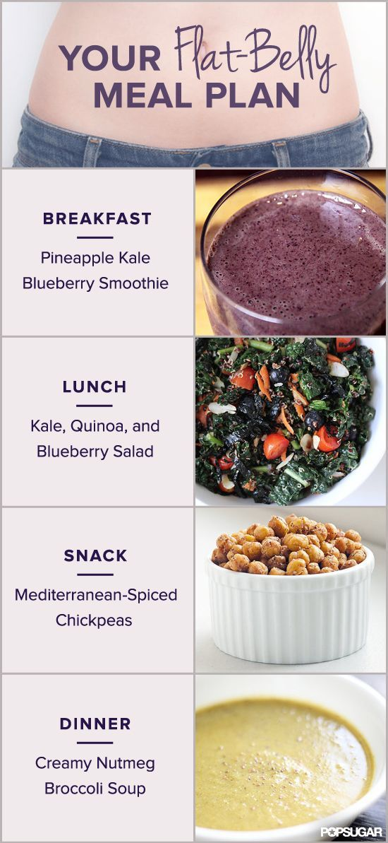 This may be a meal plan for a flat belly but I'm repinning cause all the food looks very yum!