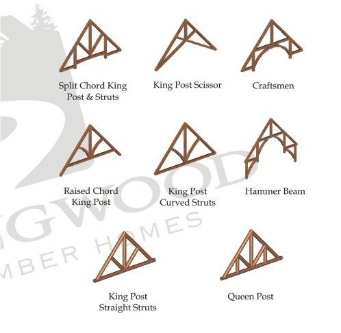 Timber Truss Metal Web | Timber Frame Roof Douglas Fir Beams Design Tables  U2013 Glasses Frames