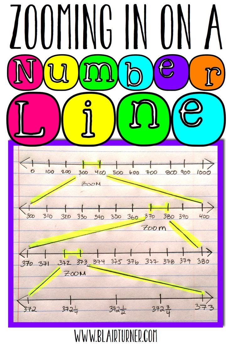 "Free Tips for ""Zooming In"" on Number Lines."
