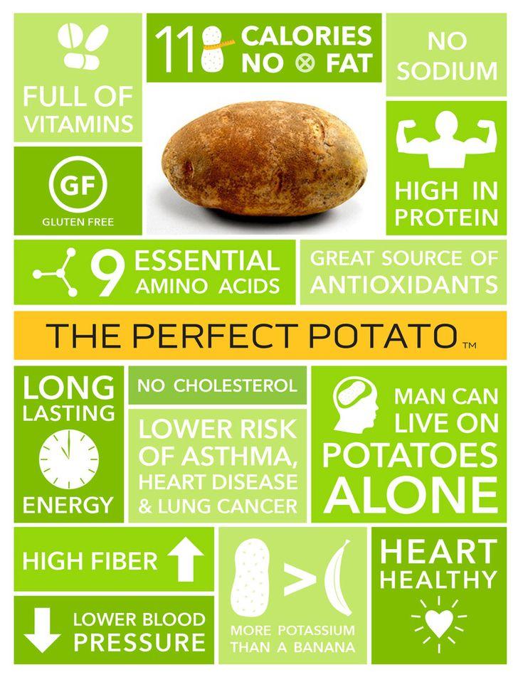 10 Proven Health Benefits of Potatoes