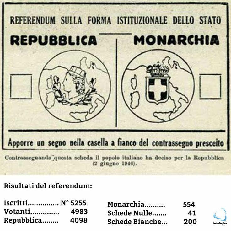 Il 2 giugno 1946, gli italiani furono chiamati alle urne per il Referendum che andava a modificare la forma istituzionale dello stato. Repubblica o Monarchia? Tutti noi sappiamo com'è andata a finire e sotto al prototipo di scheda elettorale dell'epoca, troverete i numeri emersi dallo spoglio.   #2giugno #festadellarepubblica #repubblica #monarchia #stato #statoitaliano #italia #schedaelettorale #referendum #spoglio #numeri #storia #urne