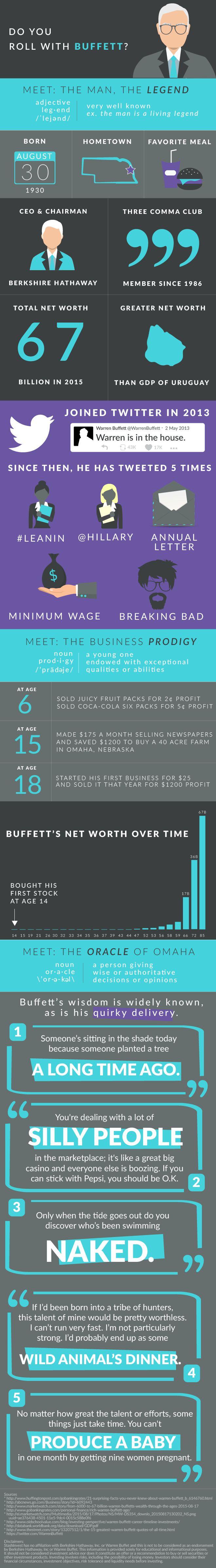 The 25+ best Warren buffett net worth ideas on Pinterest | Warren ...