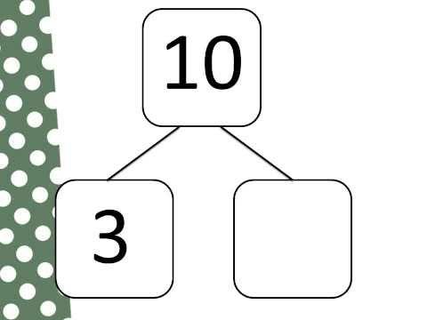 splitsen van 10 a