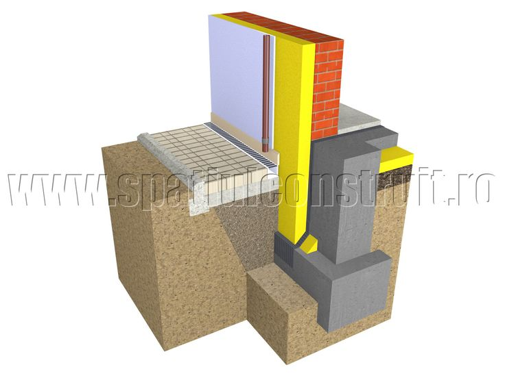 Foundations/ Fundatii >> Foundation for a building without basement/ Fundatie la constructii fara subsol