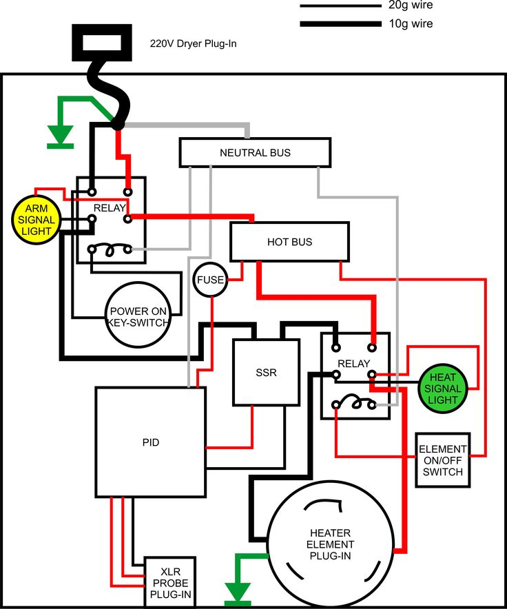 Electric Brewery  Biab  Wiring Diagram