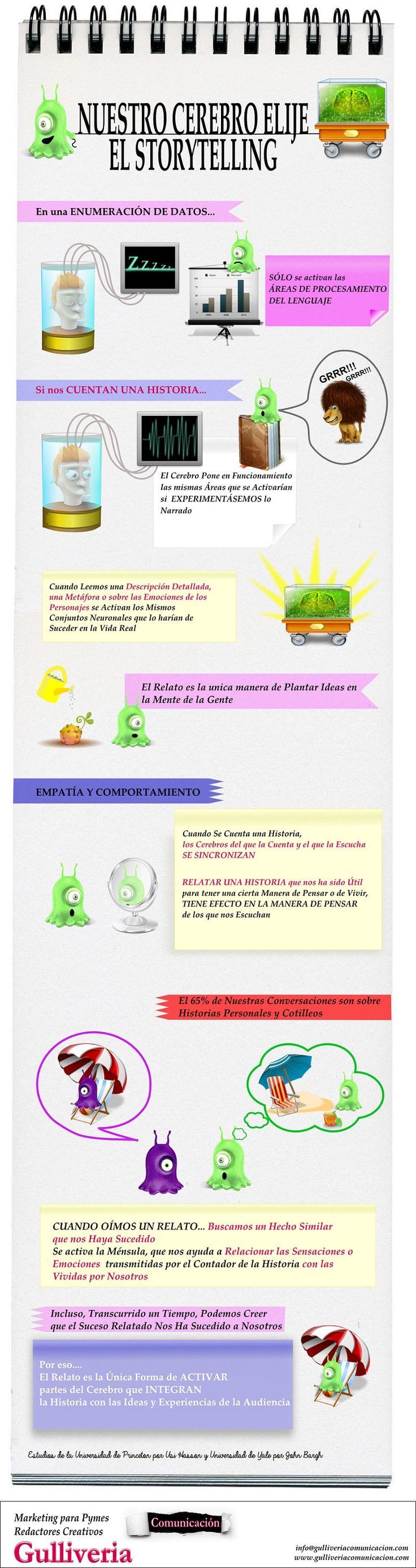 Check out this amazing pin, feel free to check out the original pinner for additional stunning pins. Get Powerful Video Marketing Software http://clickthephototoday.com/EasyVidSuitePinterest :Original Description: Nuestro cerebro elige el StoryTelling. #Infografía en español