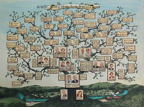 Family Tree Art, Family Trees hand painted on Canvas