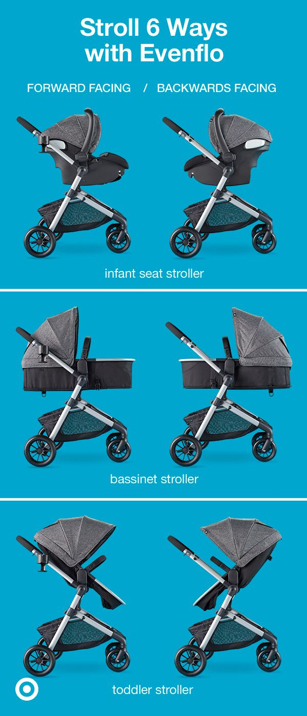 The Evenflo Pro Series Pivot Modular Travel System features 6 convenient ways to stroll with your little one. Easily click your baby's infant car seat in facing you or the world; same goes with the bassinet—it can be used forward facing or backwards facin https://presentbaby.com