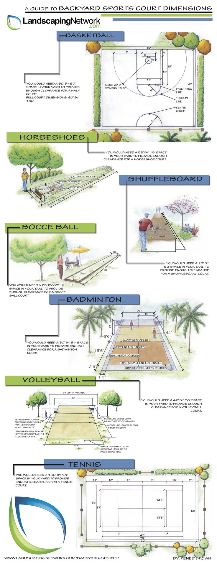 A Guide to Backyard Sports Court Dimensions - http://www.coolinfoimages.com/infographics/a-guide-to-backyard-sports-court-dimensions/