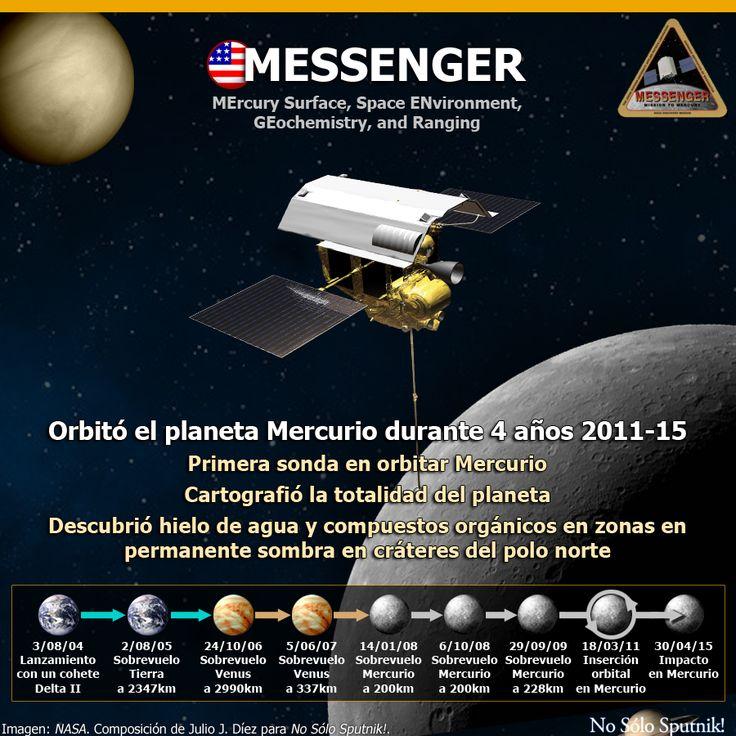 #Messenger, la primera sonda espacial en orbitar el planeta #Mercurio. Más información e infografías en el blog de #NoSóloSputnik! https://nosolosputniks.wordpress.com/mercurio/