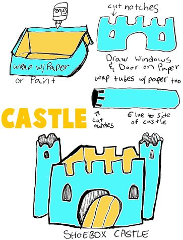 Make a Castle from an Unused Cardboard Box